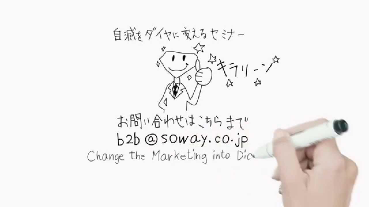 作品事例 株式会社創英様 30秒動画広告